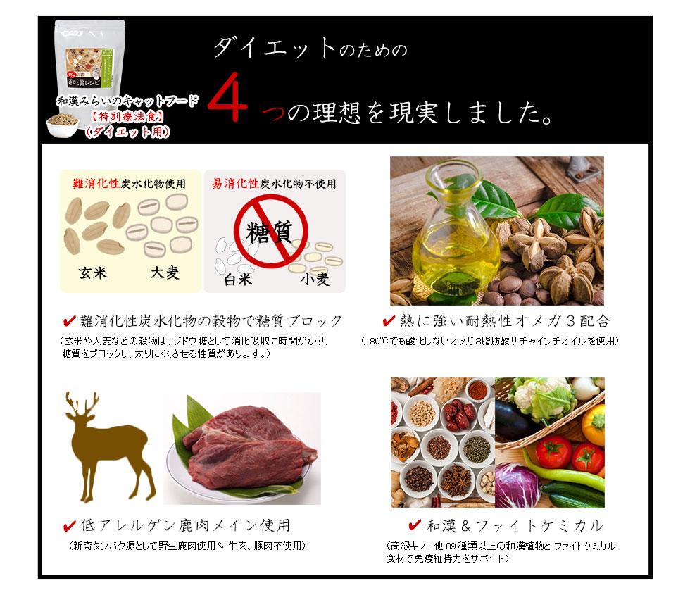 ココをチェック!栄養分析編 猫のダイエット・減量・太り気味の猫のフード選びは