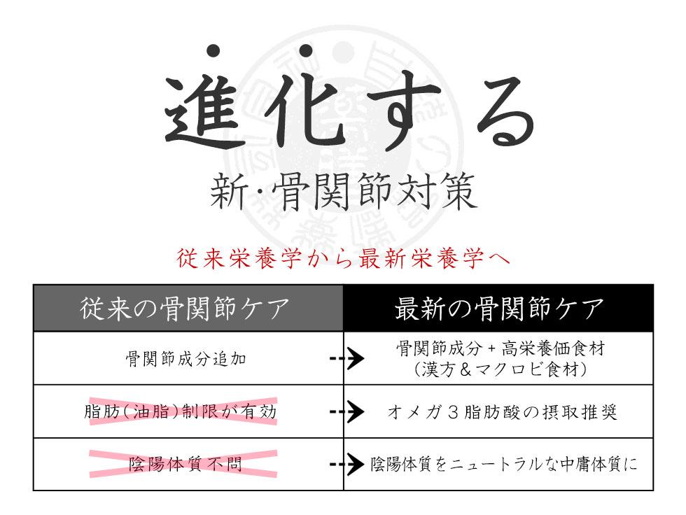 進化する和漢ウエット【骨関節】(特別療法食)