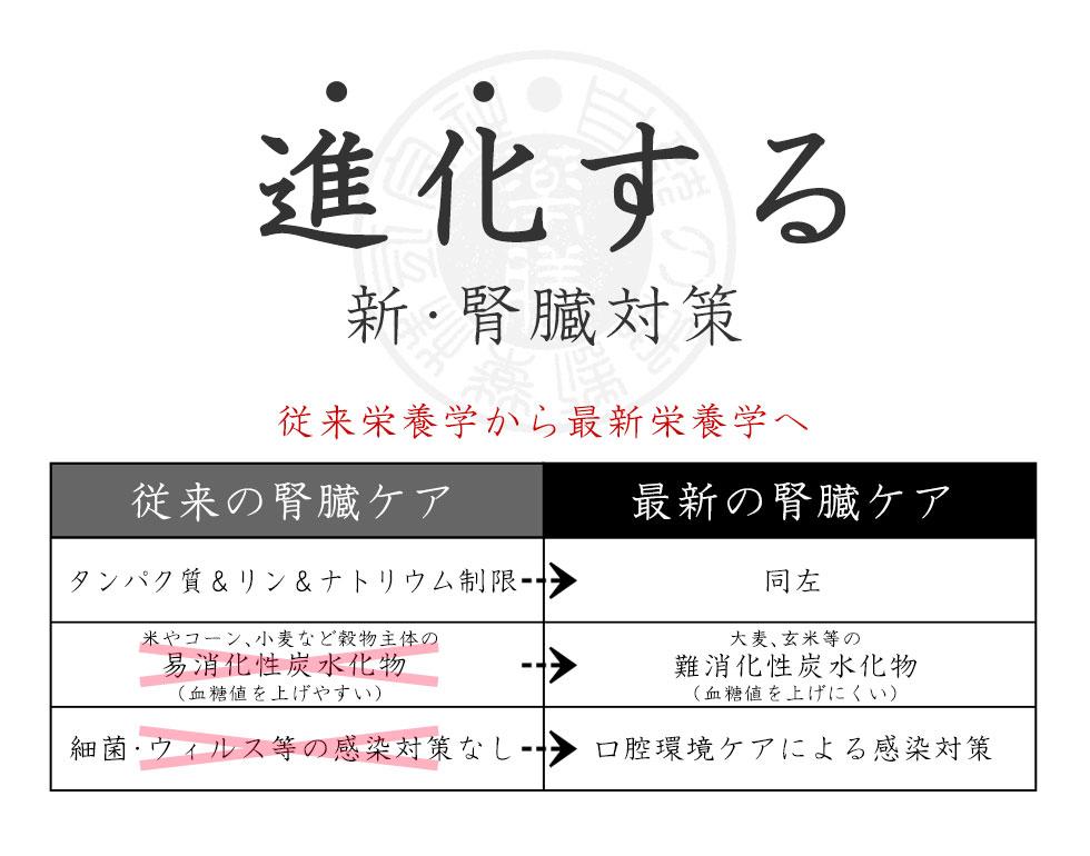 進化する和漢ウエット【腎臓】(特別療法食)