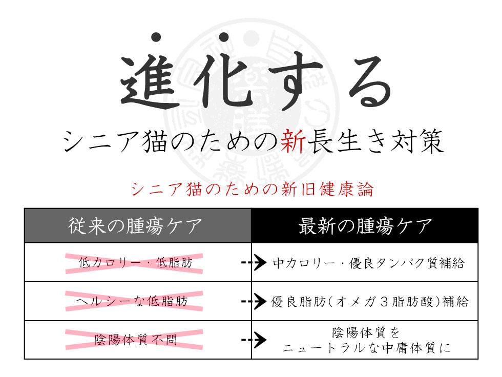 進化する和漢ウエット【シニア】(特別栄養食)