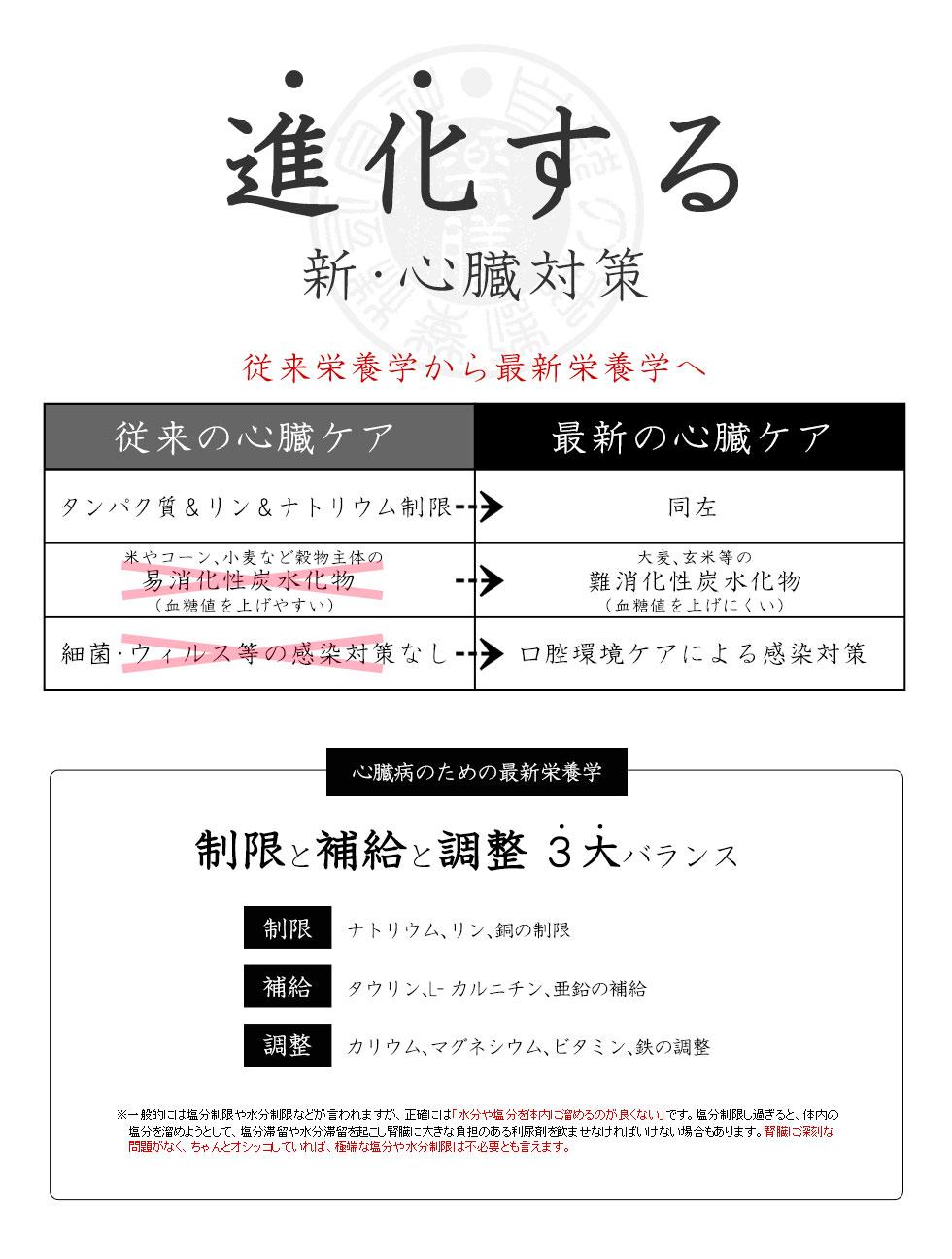 進化する和漢ウエット【心臓】(特別療法食)